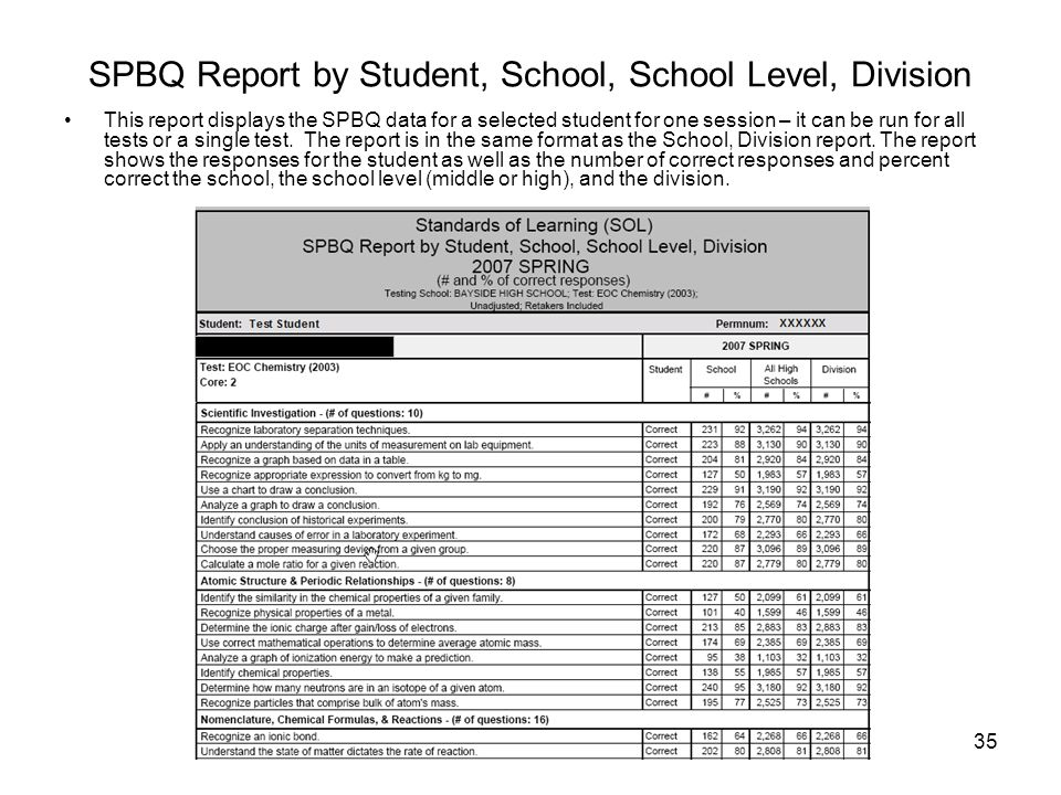 SPBQ Report by Student, School, School Level, Division