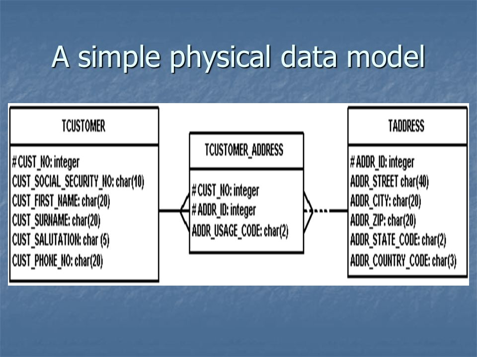 A simple physical data model