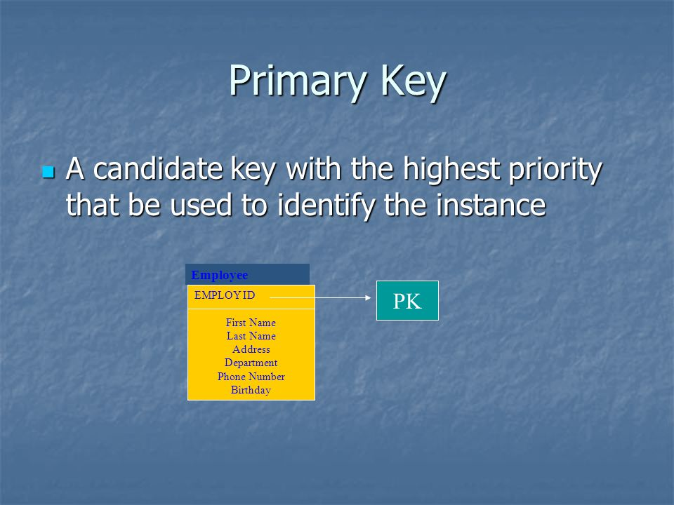 Primary Key A candidate key with the highest priority that be used to identify the instance. EMPLOY ID.