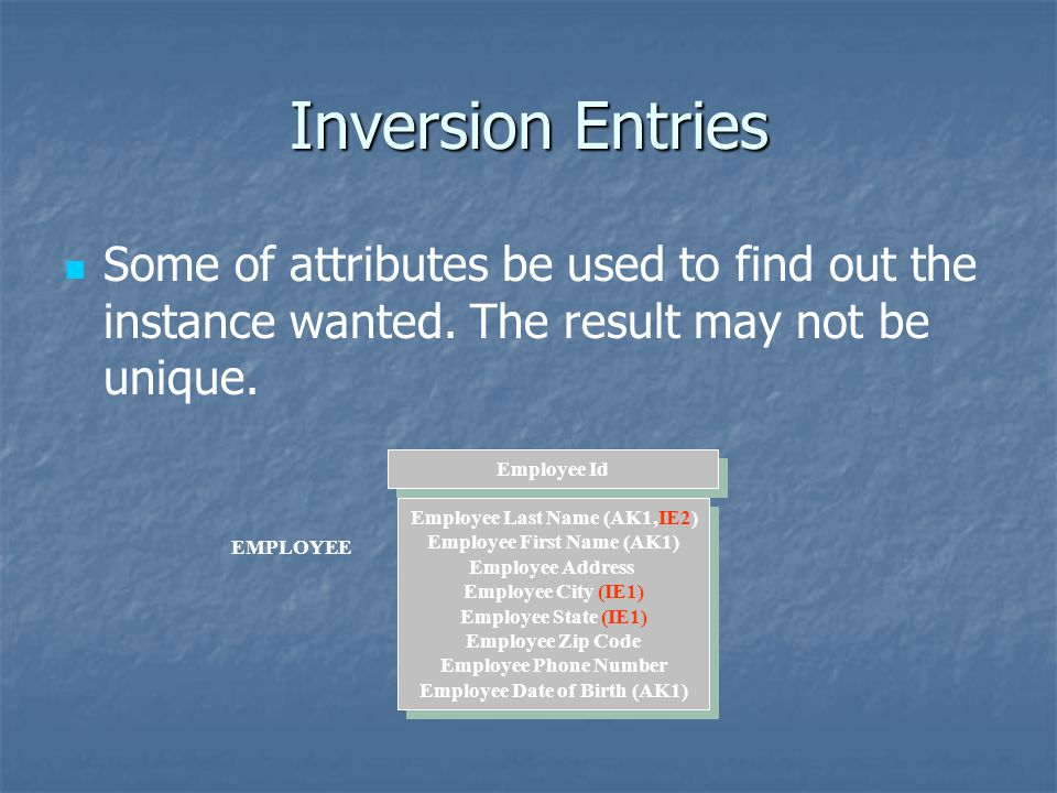 Inversion Entries Some of attributes be used to find out the instance wanted. The result may not be unique.