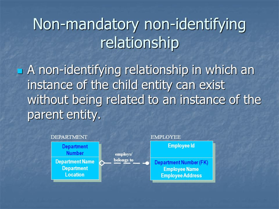 Non-mandatory non-identifying relationship