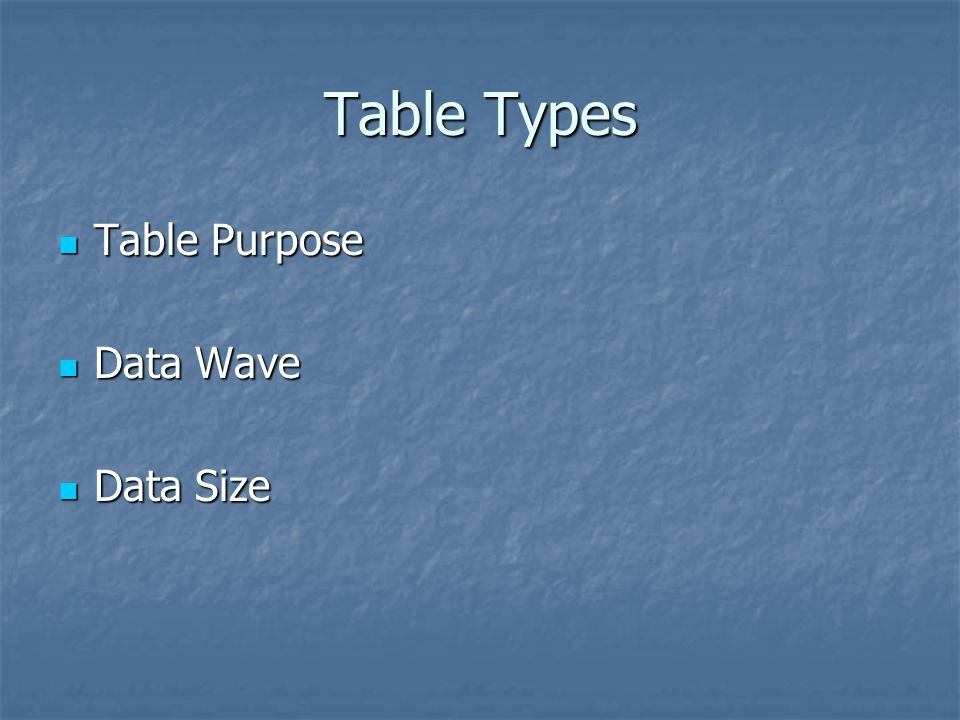 Table Types Table Purpose Data Wave Data Size
