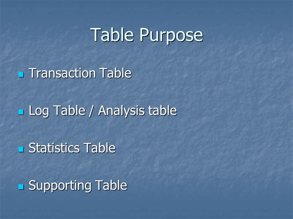 Table Purpose Transaction Table Log Table / Analysis table