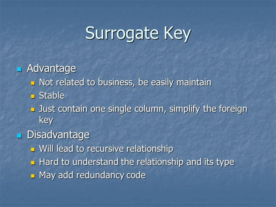 Surrogate Key Advantage Disadvantage