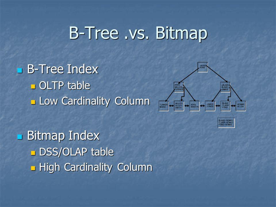 B-Tree .vs. Bitmap B-Tree Index Bitmap Index OLTP table