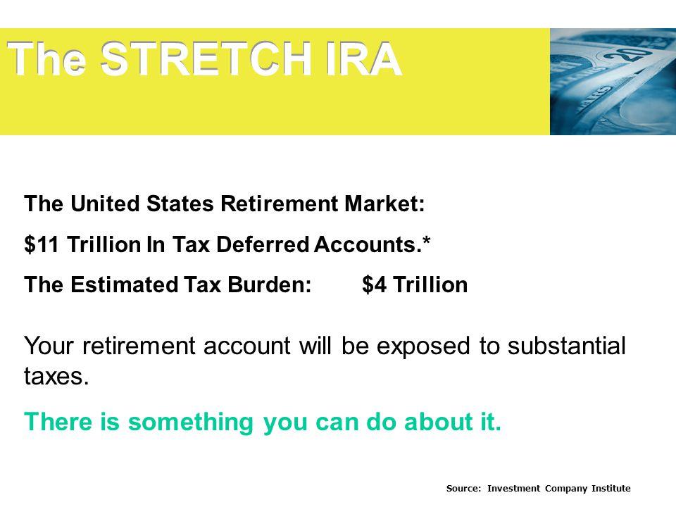 The STRETCH IRA The United States Retirement Market: $11 Trillion In Tax Deferred Accounts.* The Estimated Tax Burden: $4 Trillion.