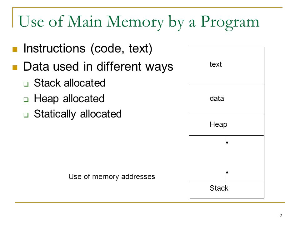 Use of Main Memory by a Program