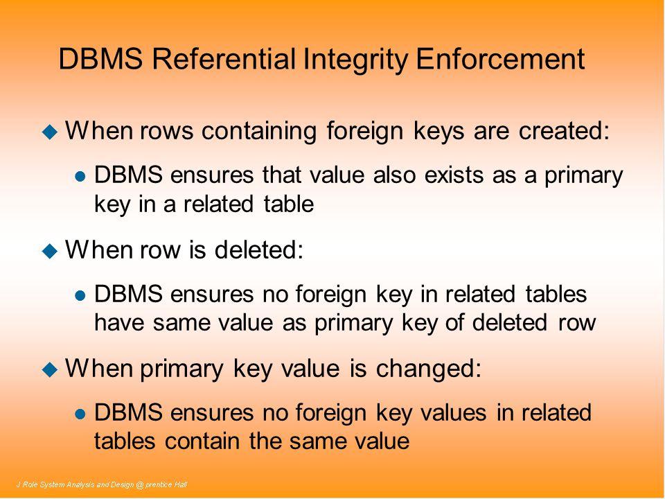 DBMS Referential Integrity Enforcement