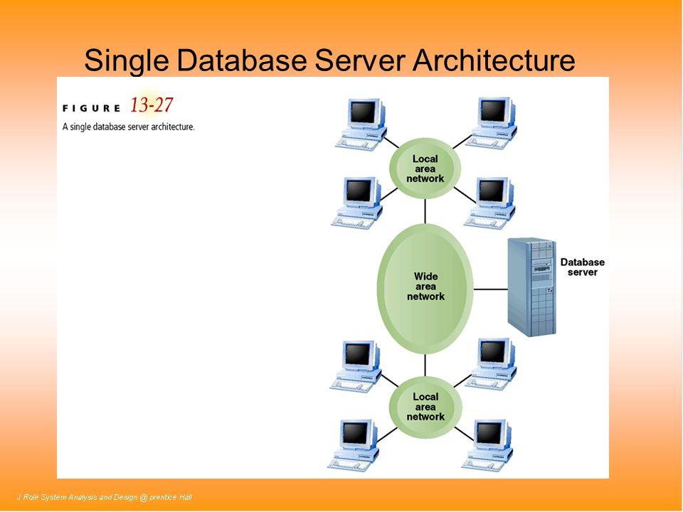 Single Database Server Architecture