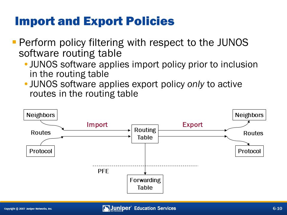 Import and Export Policies