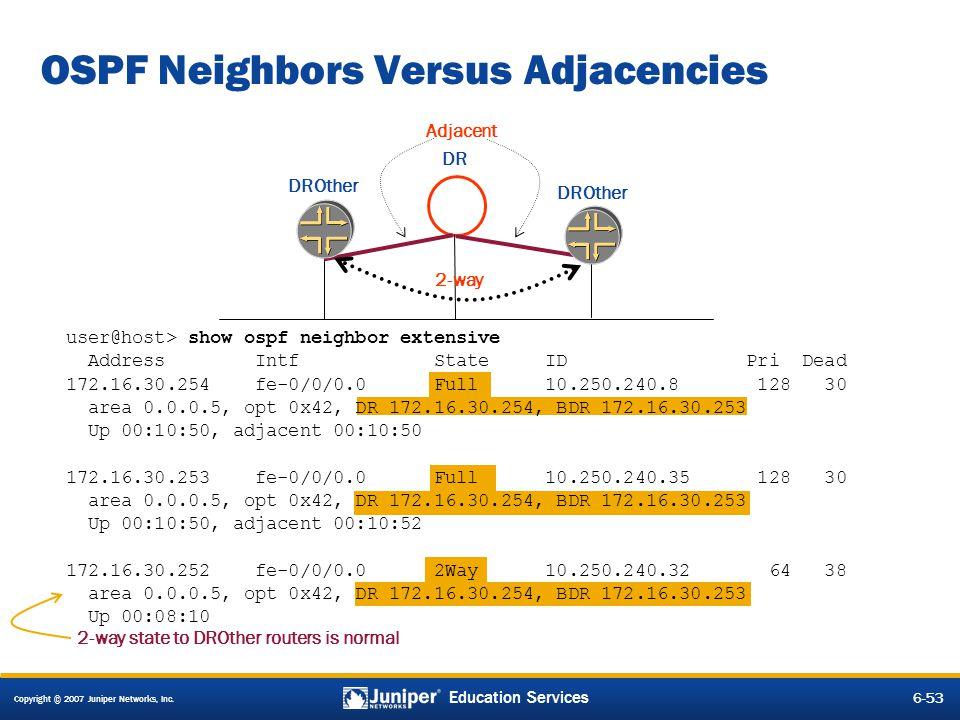 OSPF Neighbors Versus Adjacencies
