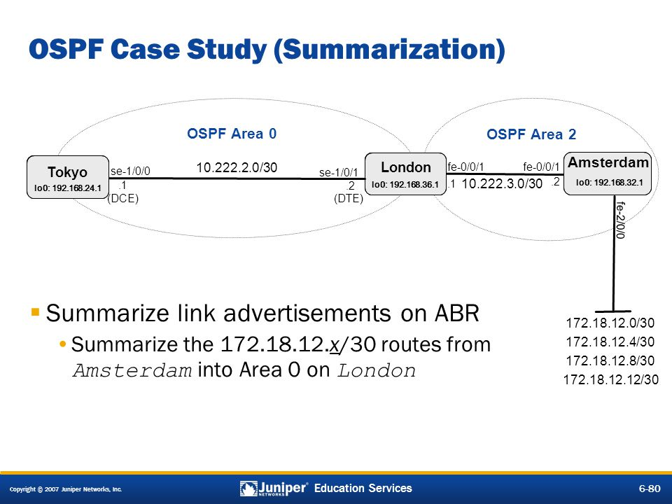 OSPF Case Study (Summarization)