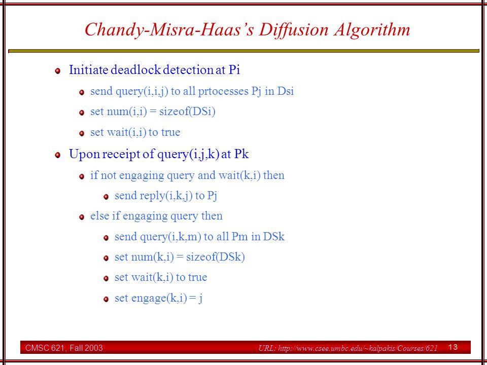 Chandy-Misra-Haas's Diffusion Algorithm
