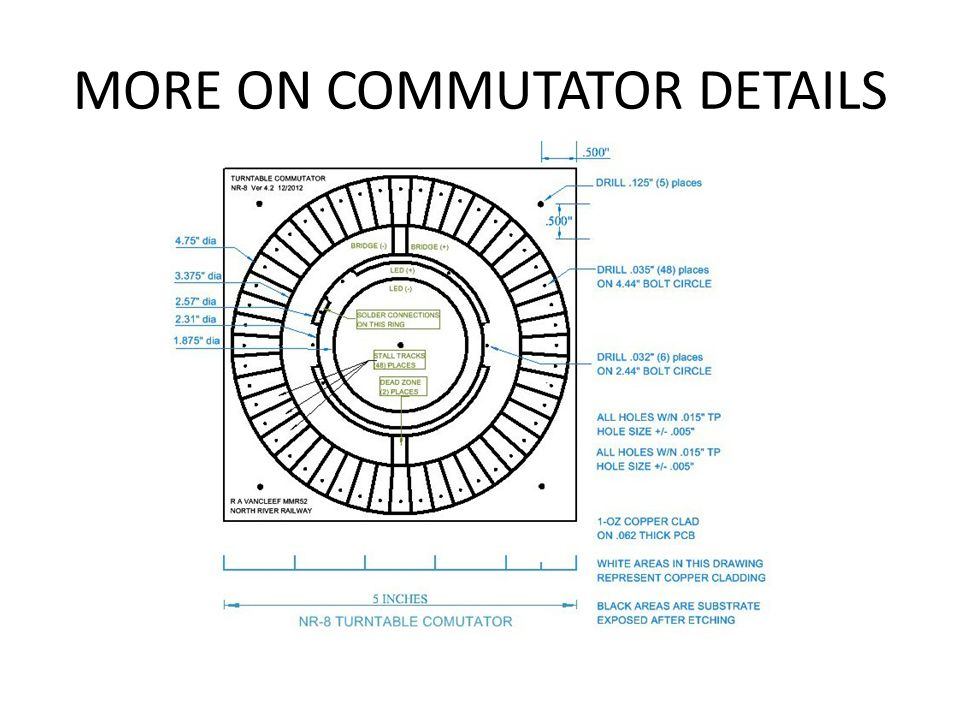 MORE ON COMMUTATOR DETAILS