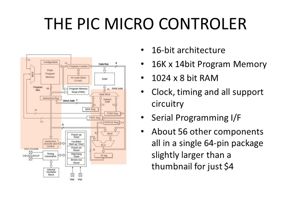 THE PIC MICRO CONTROLER