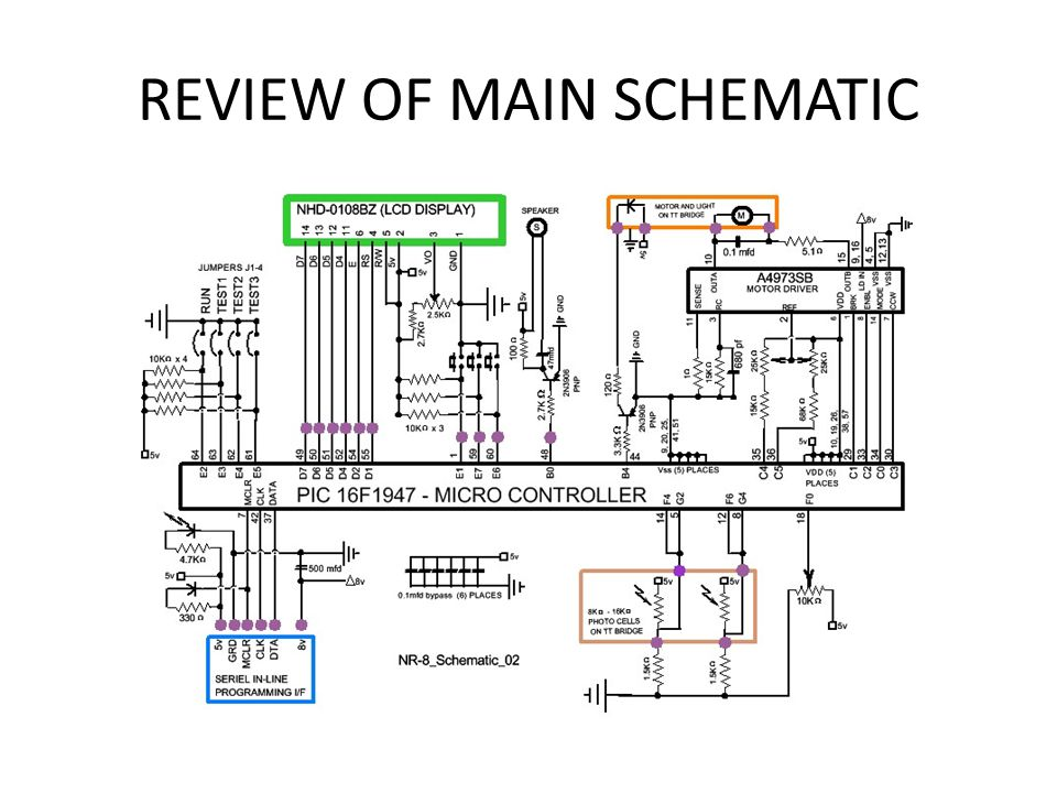 REVIEW OF MAIN SCHEMATIC