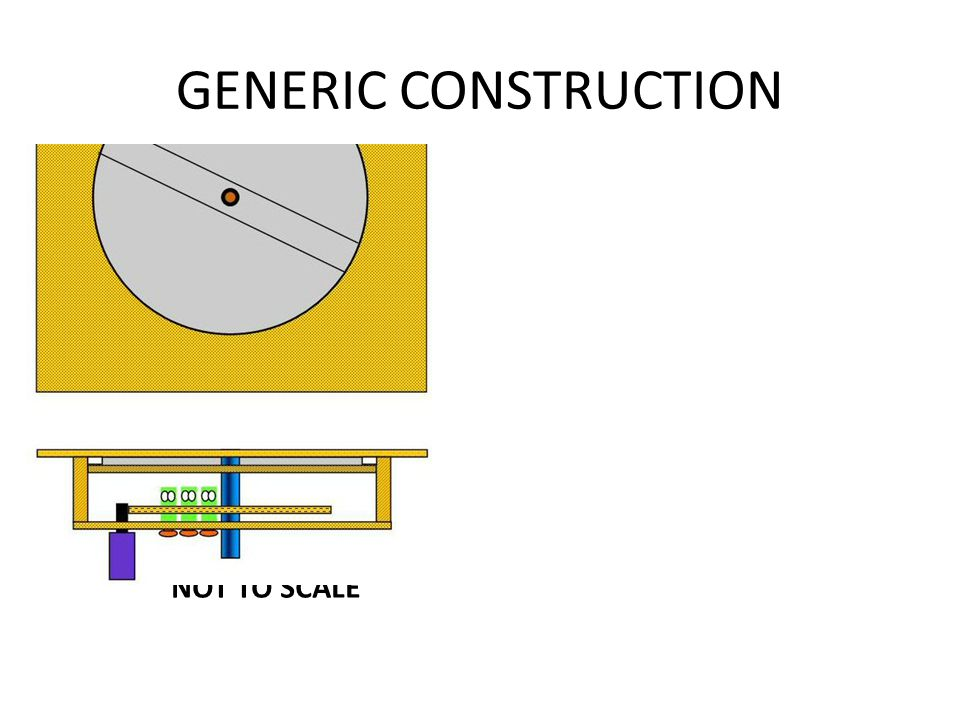 GENERIC CONSTRUCTION NOT TO SCALE