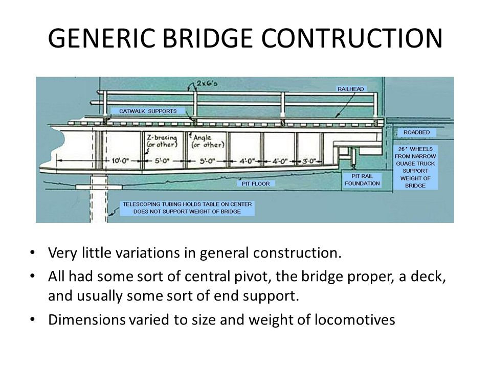 GENERIC BRIDGE CONTRUCTION