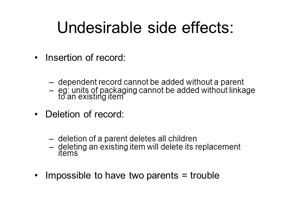 Undesirable side effects: