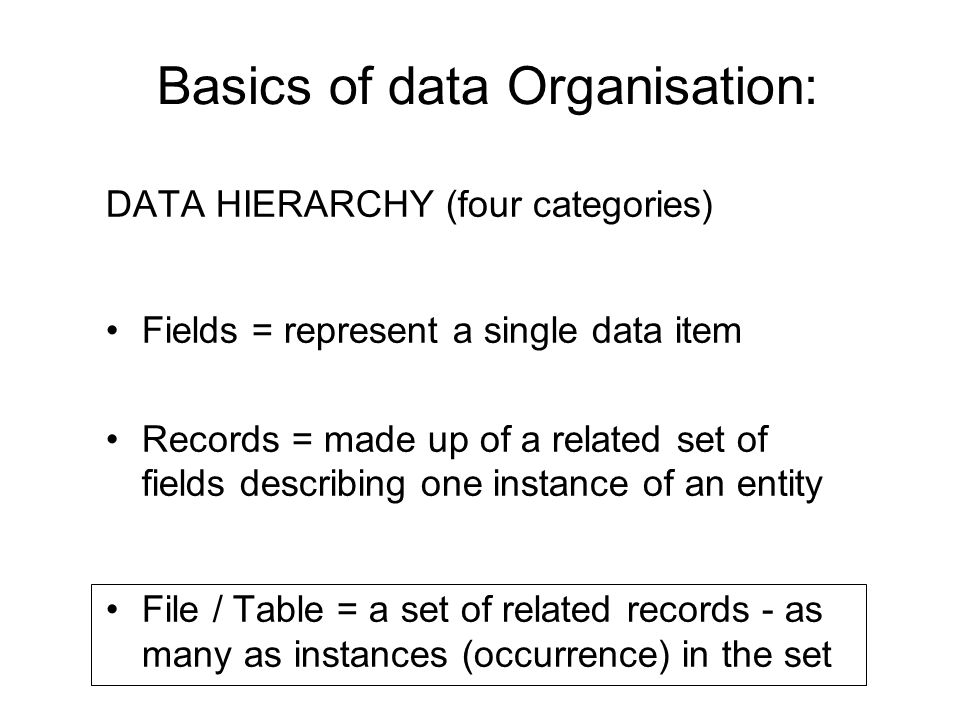 Basics of data Organisation: