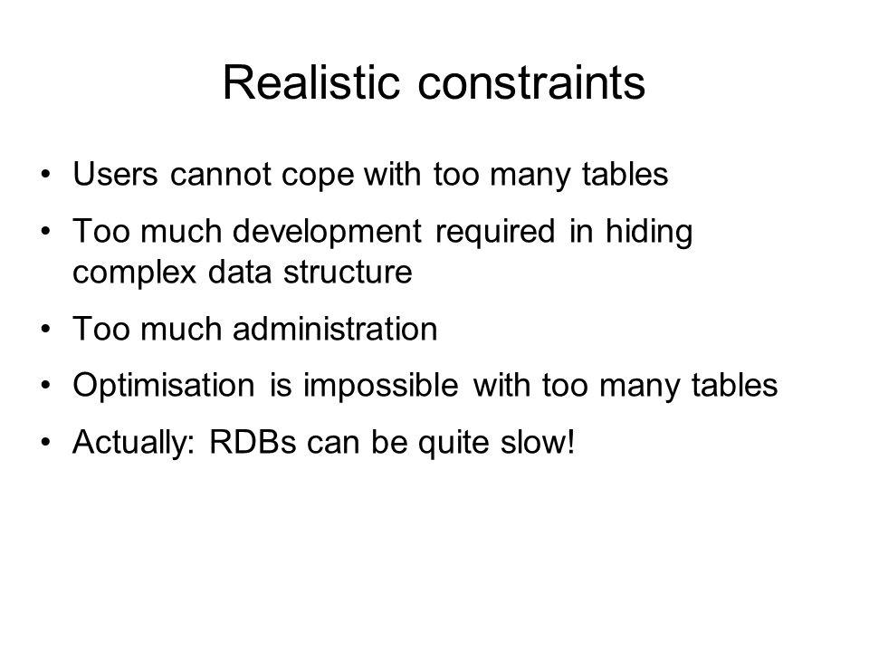 Realistic constraints