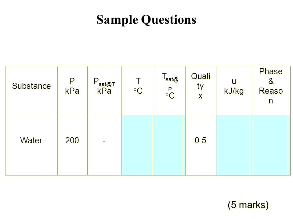 Sample Questions (5 marks) Substance P kPa Psat@T T C Tsat@P Quality