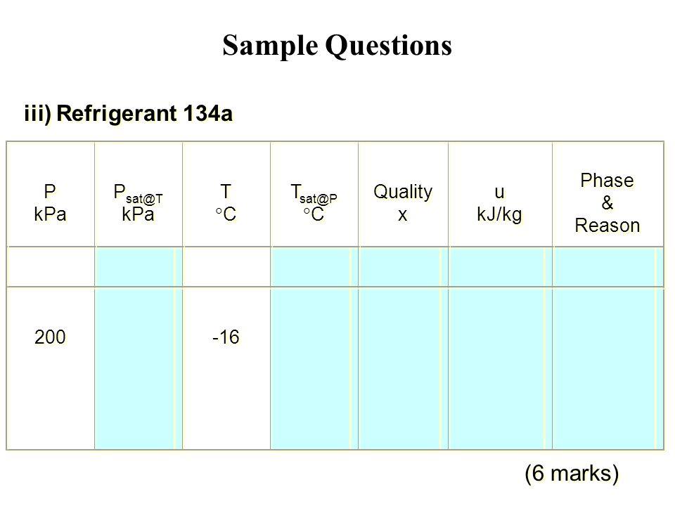 Sample Questions iii) Refrigerant 134a (6 marks) P kPa Psat@T T C