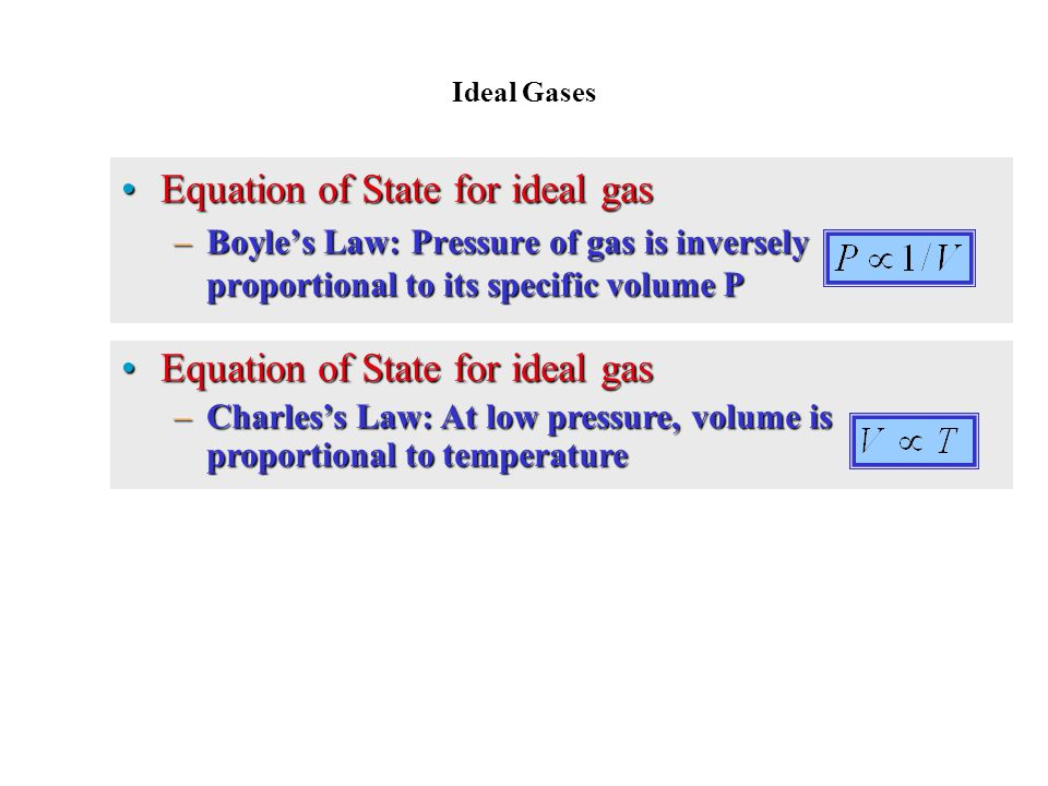 Equation of State for ideal gas