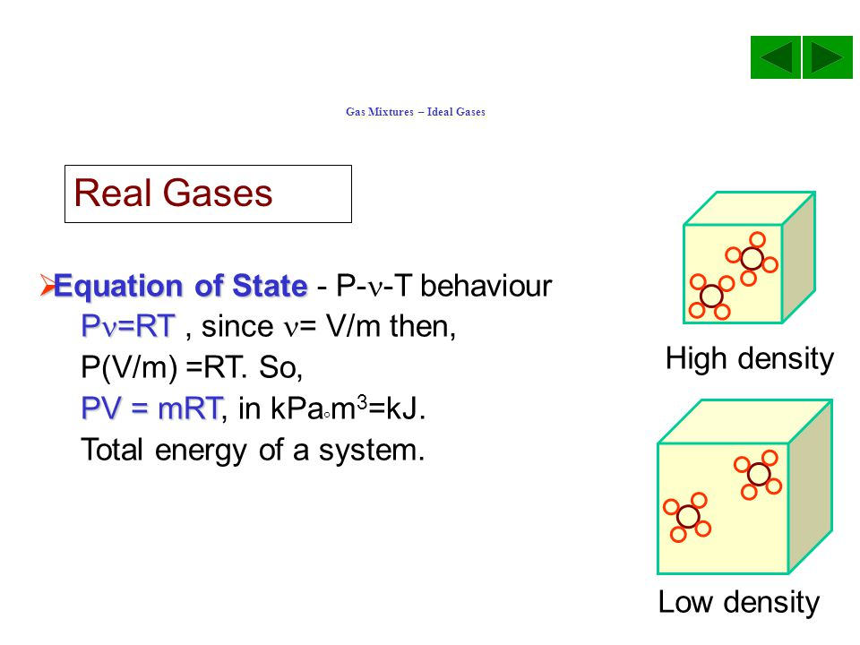 Gas Mixtures – Ideal Gases