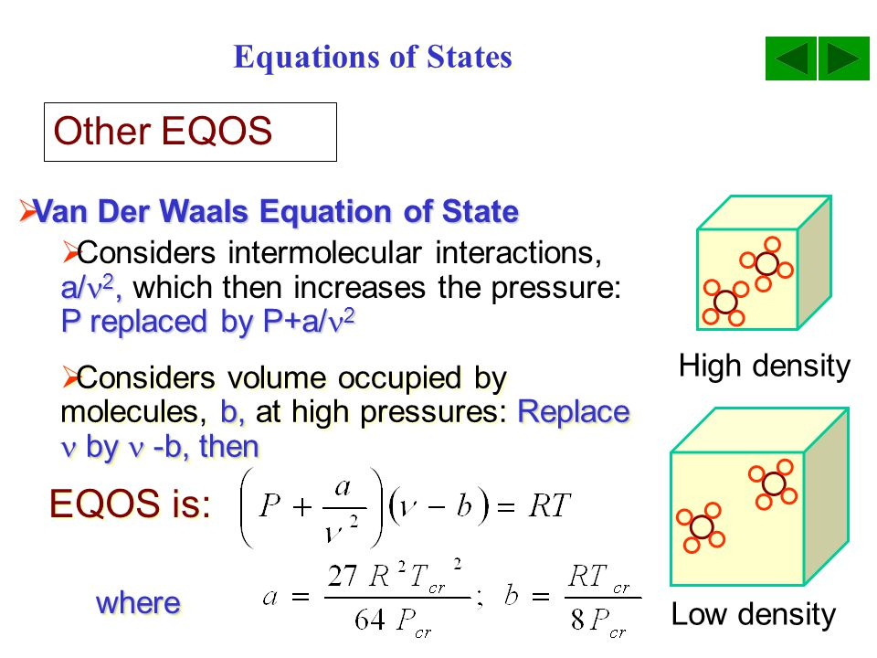 Other EQOS EQOS is: Equations of States