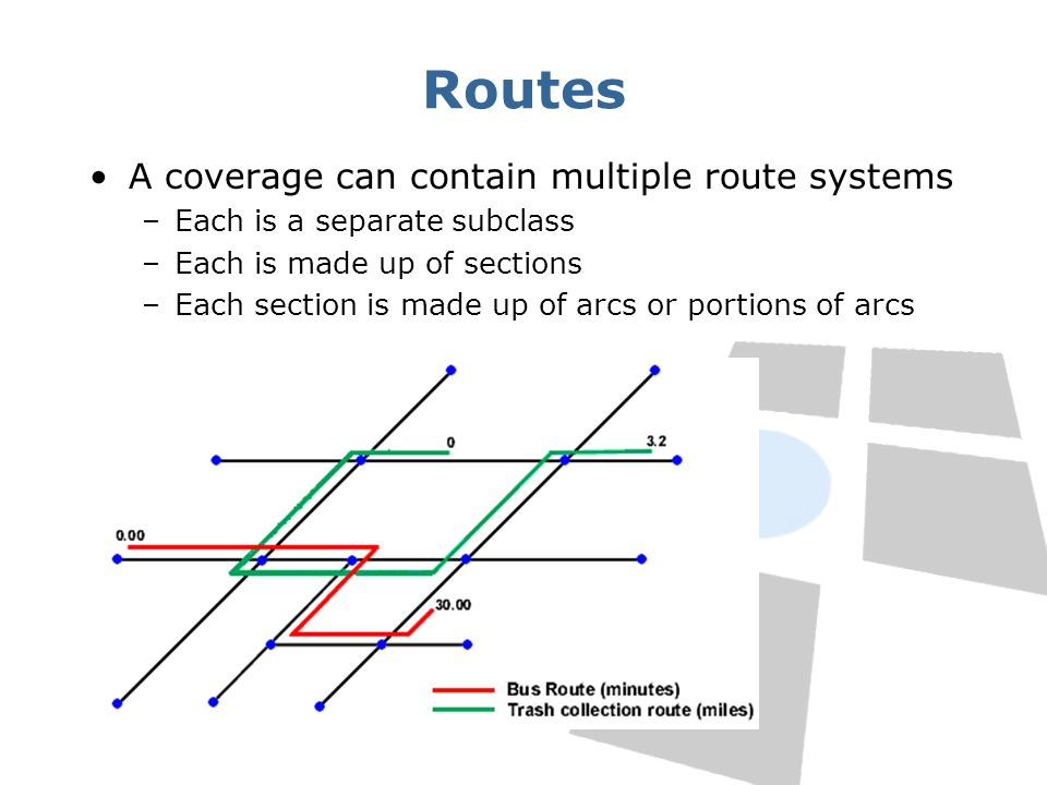Routes A coverage can contain multiple route systems