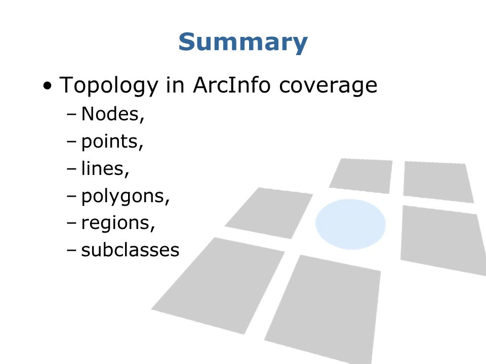 Summary Topology in ArcInfo coverage Nodes, points, lines, polygons,