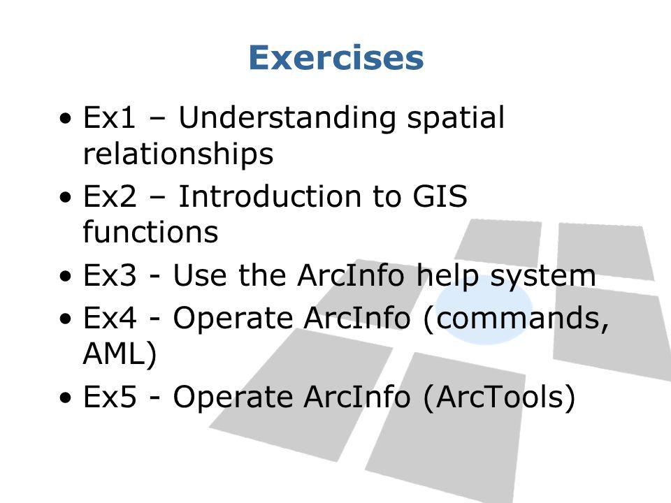 Exercises Ex1 – Understanding spatial relationships