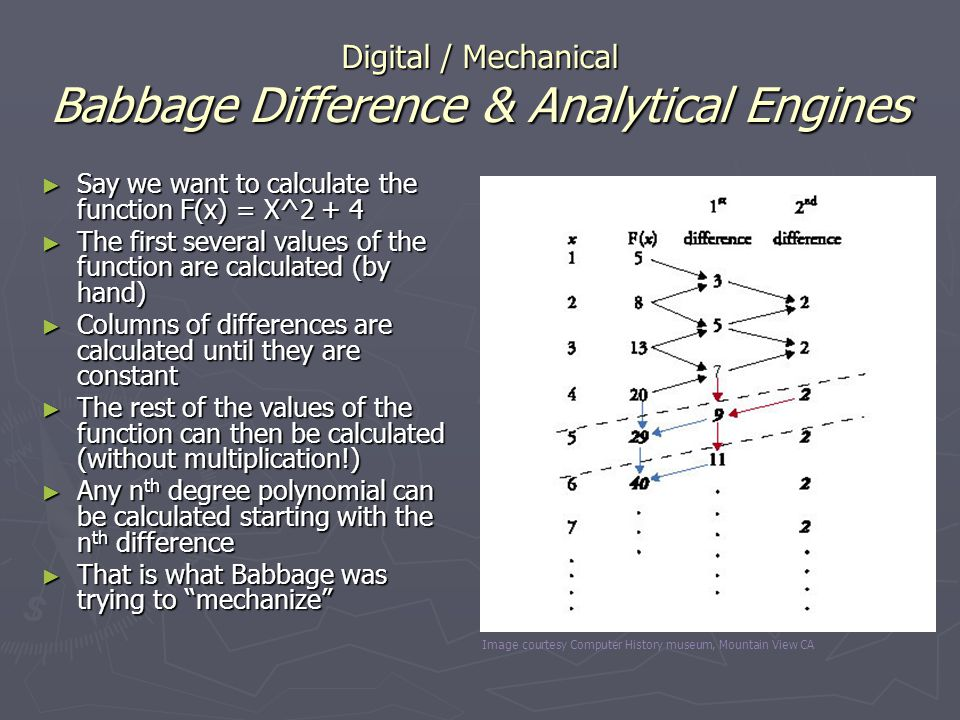 Digital / Mechanical Babbage Difference & Analytical Engines
