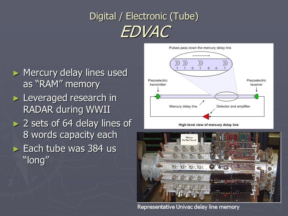 Digital / Electronic (Tube) EDVAC