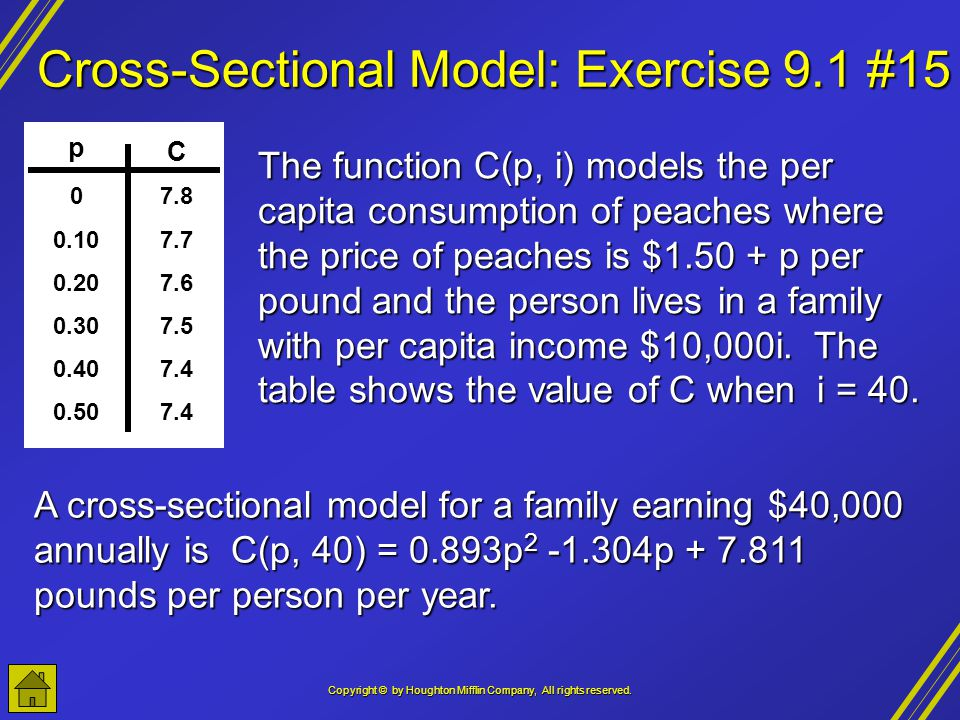 Cross-Sectional Model: Exercise 9.1 #15