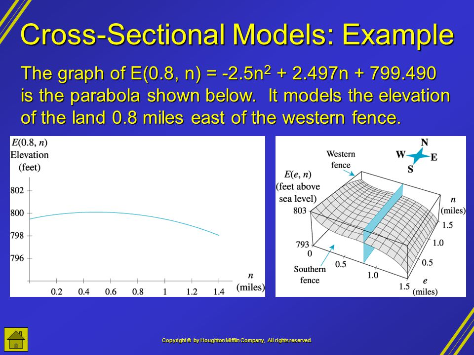 Cross-Sectional Models: Example