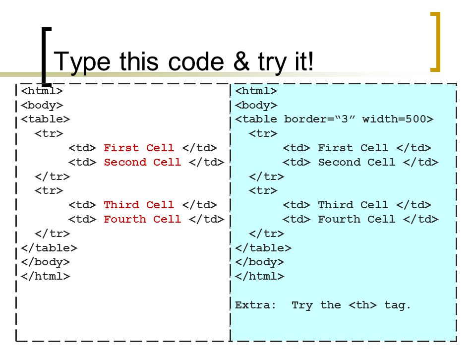 Type this code & try it! <html> <body> <table>