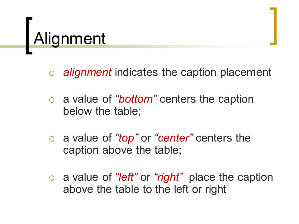 Alignment alignment indicates the caption placement