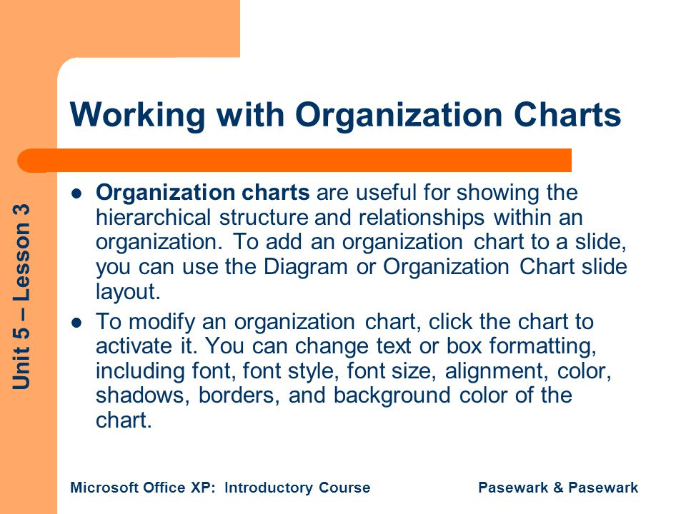 Working with Organization Charts