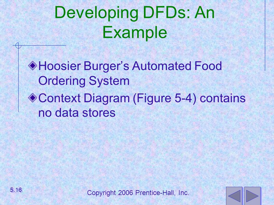Developing DFDs: An Example