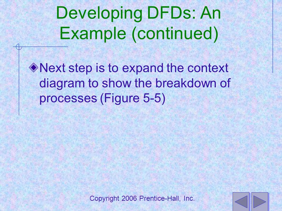 Developing DFDs: An Example (continued)