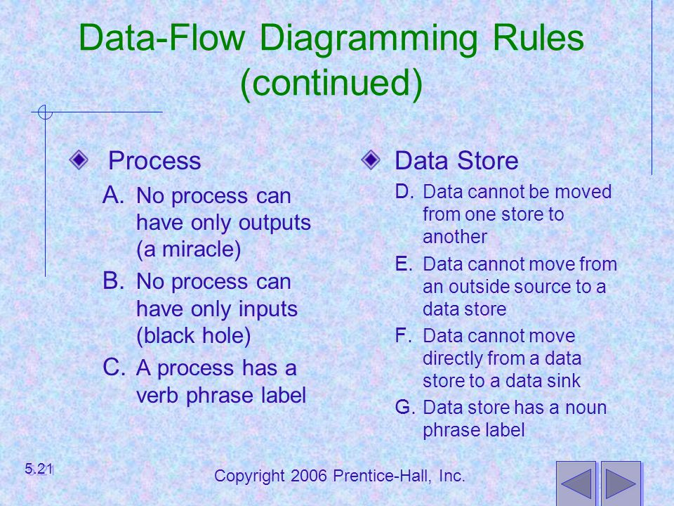 Data-Flow Diagramming Rules (continued)