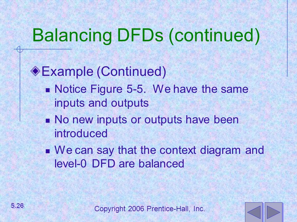 Balancing DFDs (continued)