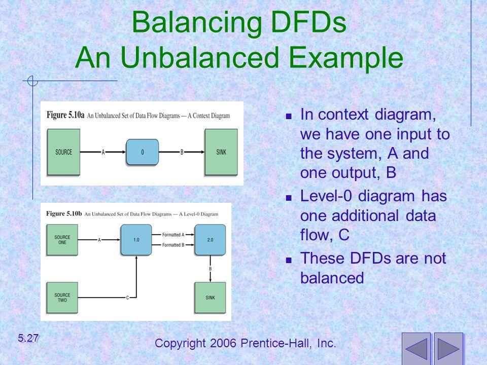Balancing DFDs An Unbalanced Example