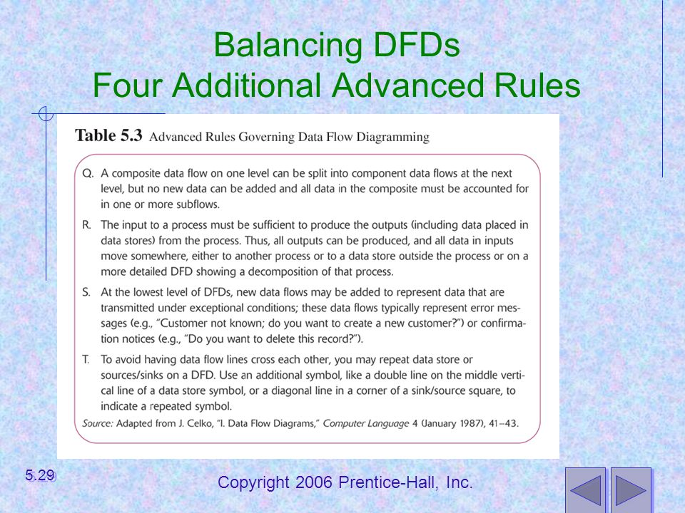 Balancing DFDs Four Additional Advanced Rules