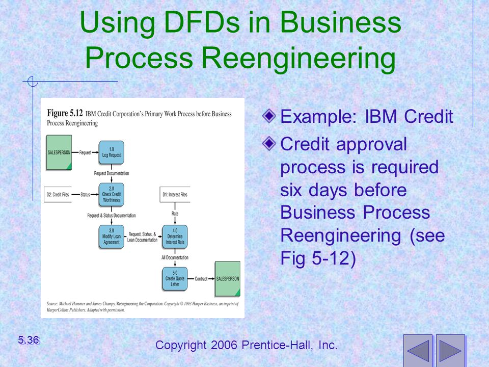 Using DFDs in Business Process Reengineering