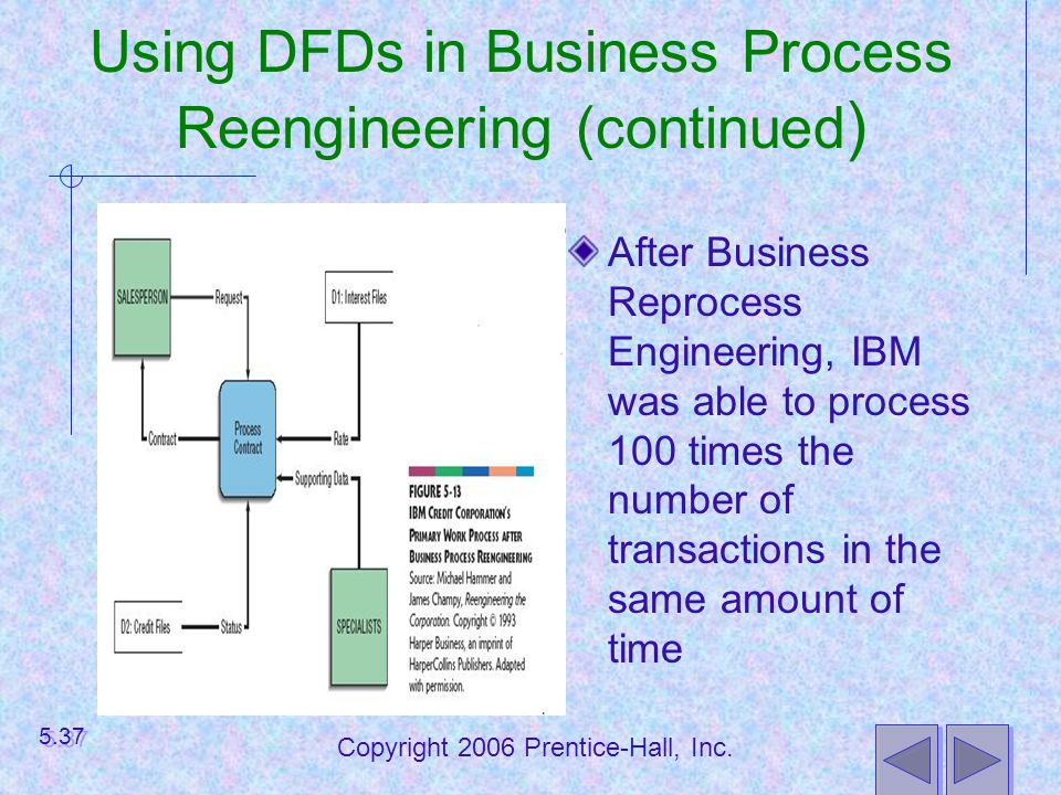 Using DFDs in Business Process Reengineering (continued)