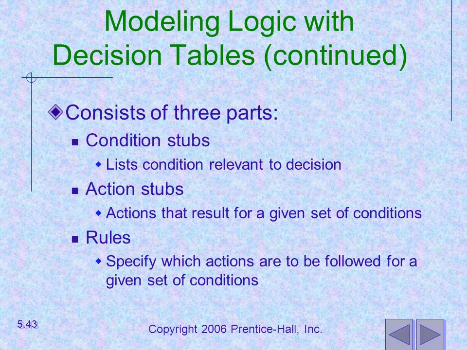 Modeling Logic with Decision Tables (continued)