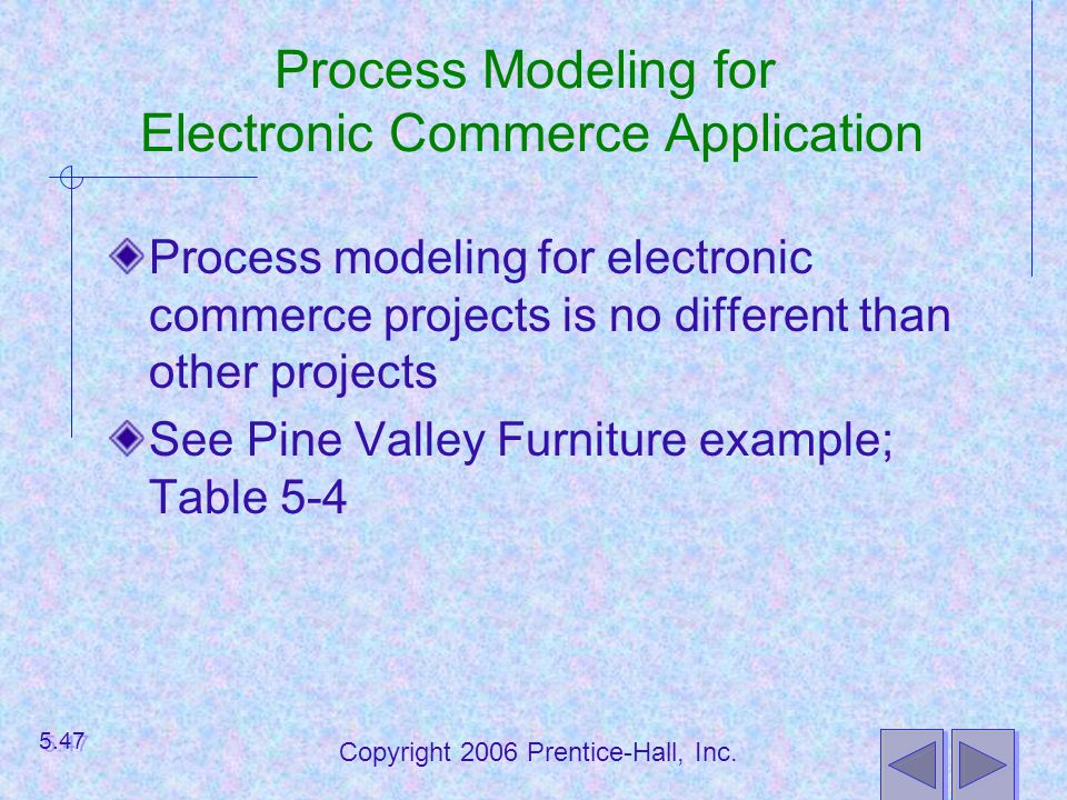Process Modeling for Electronic Commerce Application